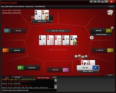 bovada-poker-anonim-tabel